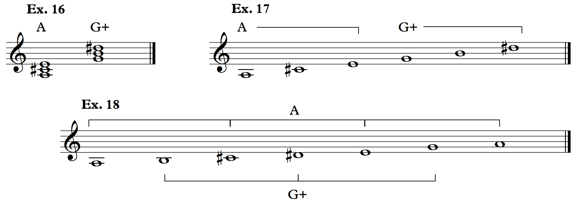 A Major and G Aug Bi Triadic Hexatonic Scale